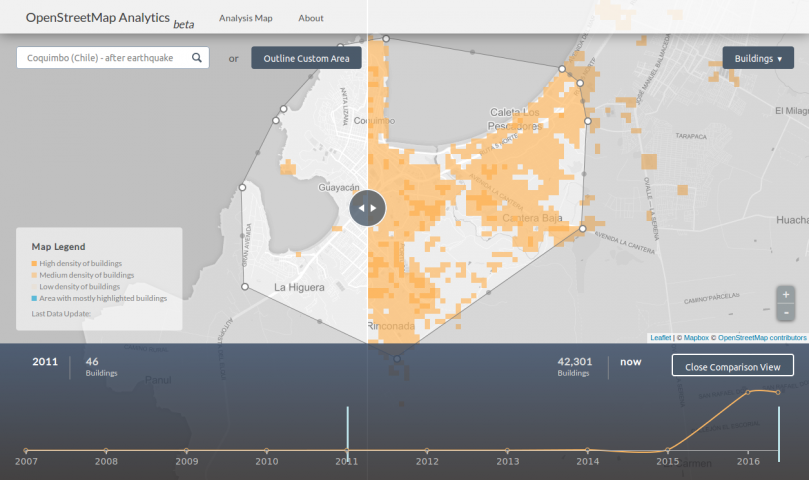 OSM Analytics